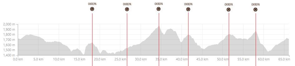 Visinac-veliki-maraton2019