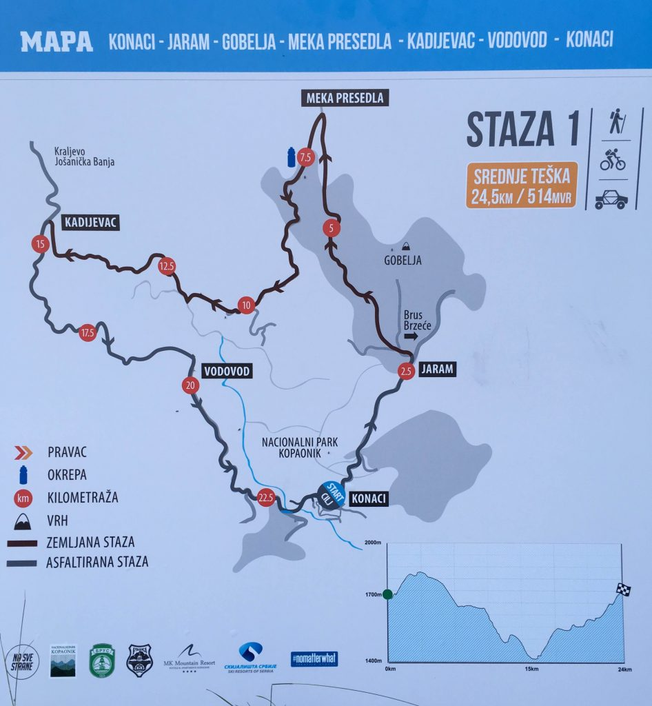 Mapa avanturistički staza